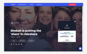 Shebah capital raise on Birchal Crowdfunding