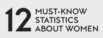 12 Must Know Stats About Women